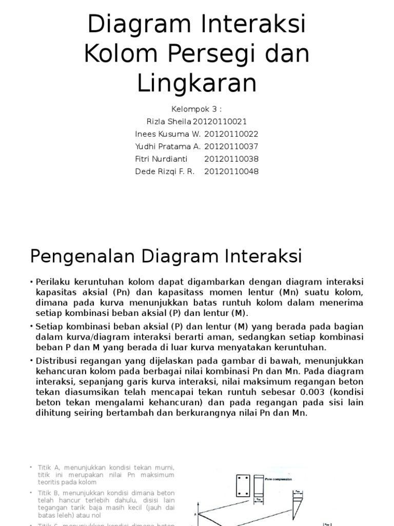 Diagram inpptx ccuart Images