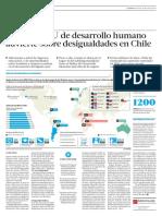 Desigualdad Trabajo y Educación en Chile