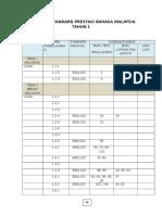 Pemetaan-Standard-Prestasi-Bahasa-Malaysia-Tahun-1.docx