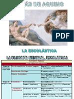 Resumen de Tomas de Aquino la Suma Contra los Gentiles y la Escolastica.pdf