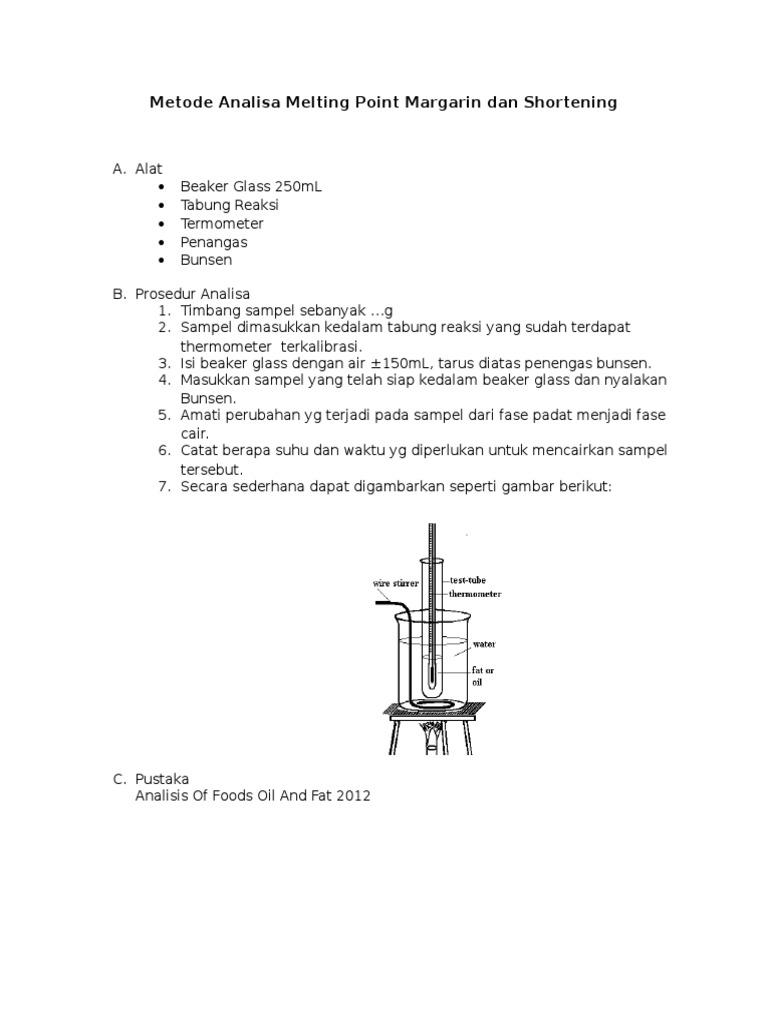 Metode analisa melting point margarin dan shortening 1534005313v1 ccuart Gallery