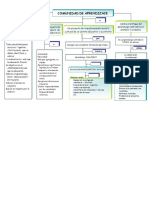 TPNº1CuadroComunidad de Aprendizaje