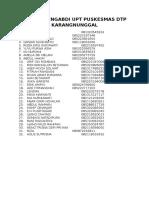 Daftar Pengabdi Upt Puskesmas Dtp Karangnunggal 1