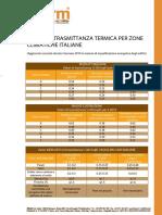valori-trasmittanza-2010