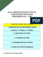 Componentes de Diagnostico Institucional - Sep
