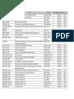 Armonia_e_analisi.pdf