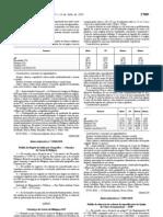 Dop - Legislacao Portuguesa - 2010/07 - Avi nº 13961 - QUALI.PT