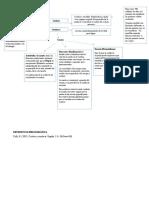 Mapa Conceptual PSICOBIOLOGIA