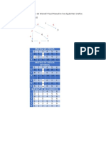 Aplicando El Algoritmo de Warsall Floyd Resuelve Los Siguientes Grafos