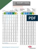 000-TablaPresionTemperaturaMO49plus.pdf