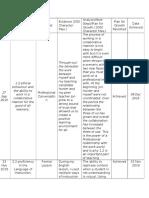 portfolio work pgp example
