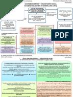 290101029-El-Camino-Mexicano-de-La-Transformacion-Economica.pdf
