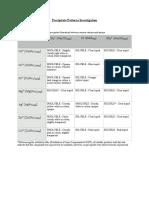 Precipitate Patters Investigation Charts PDF