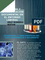 ACTIVIDAD 2 ADMINISTRACION DOCUMENTAL EN EL ENTORNO LABORAL.pptx