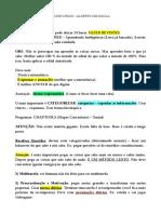Memorização - Alberto Delissola