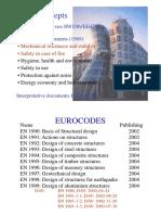 eurocode basic_concepts.pdf