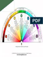 KTS-chakras-chart.pdf