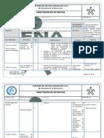 p03 Caracterizacion Proceso Ingreso de Personal