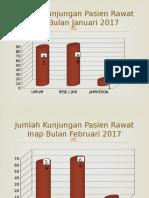 Tabel Kunjungan Ranap 2017