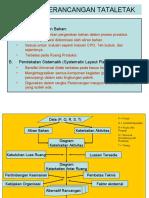 Metode Perancangan Dan Aliran Bhn-2