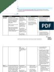 ASP Metric Examples