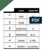 tabela de conectivos.docx