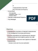 B Level Audit for Ball Mill
