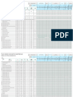 ANEXO 1 Tabela TUSS Rede Odonto Empresas