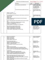 Module 11A 2