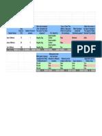 class 04 08 2017  10 16 qz gamingquiz - sheet1