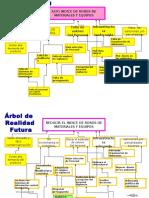 Diagrama de Causa Efecto Dued 2012-Arbol de Causa Efectoc