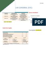 Evento Cerebral Vascular 17.02.17