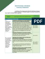 Sample -Professional Engineer Summary Statement MI