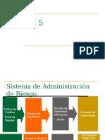ADMINISTRACIàN DE RIESGOS print5).ppt