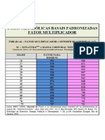 Fator Multiplicador Para Taxa Metabólica