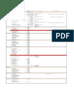 Planning de Fabrication CM GTRx