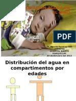 Deshidratacion Aguda en El Niño [Reparado]