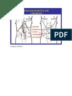 Anatomia Cirurgica Vias Biliares