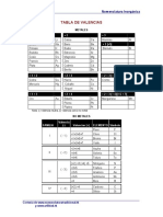 TABLA DE VALENCIAS imprimir!.pdf