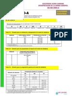 Norma en ISO 2560A - Electrodo Revestido