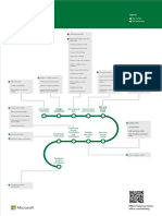 Poster Excel Web