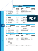 Courses List