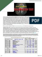 Master List
