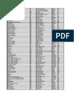 Aebersold-Full-Index.pdf
