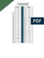 3_KUNCI_DAN_SEBARAN_MATERI_TUKPD_2_SMP-MTs_MATEMATIKA.pdf