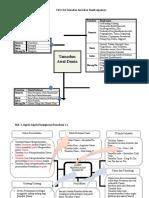 Infografik- Peta Minda Sejarah T4