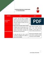 Matriz_Curricular_-_Persona_Familia_y_RRHH.pdf