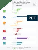 Kb Infografik Rebooting Ranking Faktoren Print