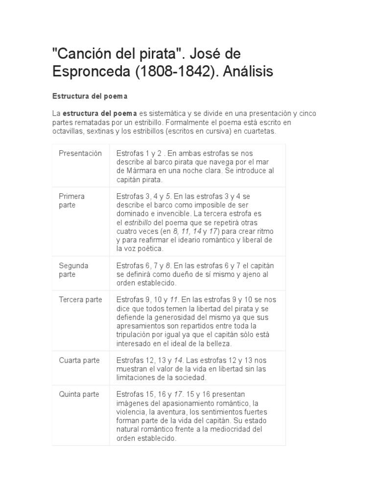 Canción Del Pirata Análisis Estructura Métrica Poesía