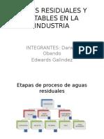Aguas Residuales y Potables en La Industria